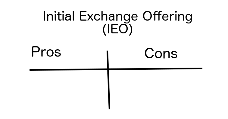 Initial Exchange Offering (IEO) — Pros and Cons 1