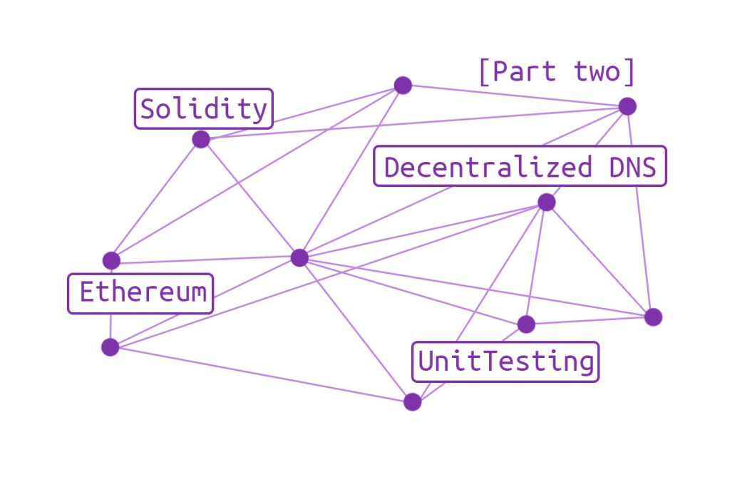 Unit Testing Decentralized Domain Name System