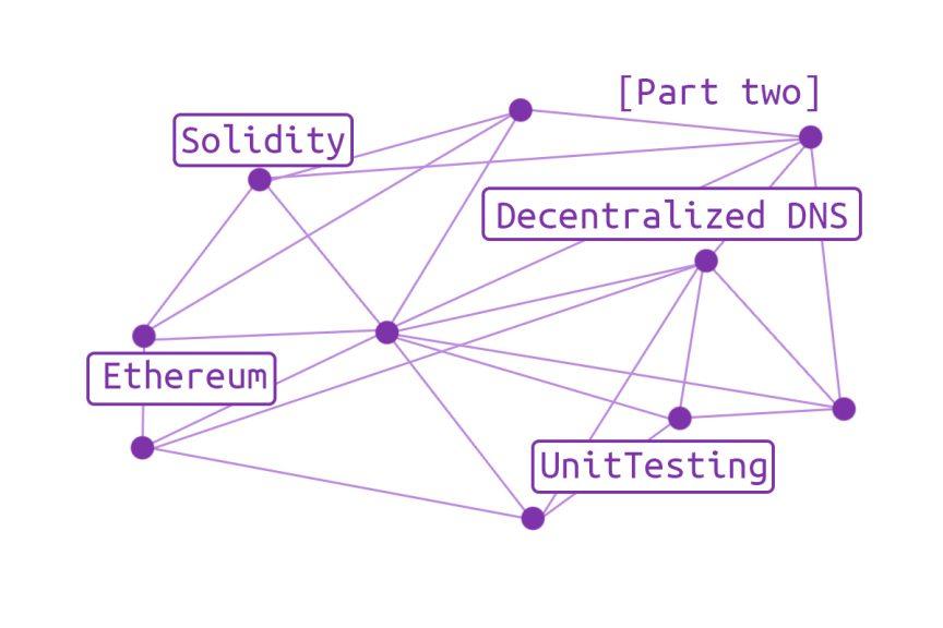 Unit Testing Decentralized Domain Name System