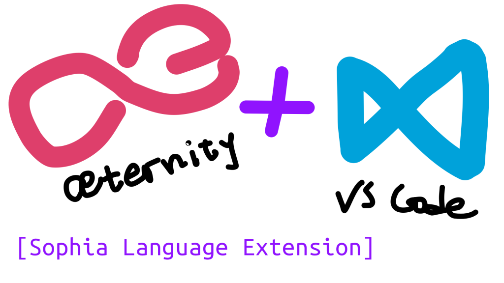 Aeternity Sophia Language Visual Studio Code Extension