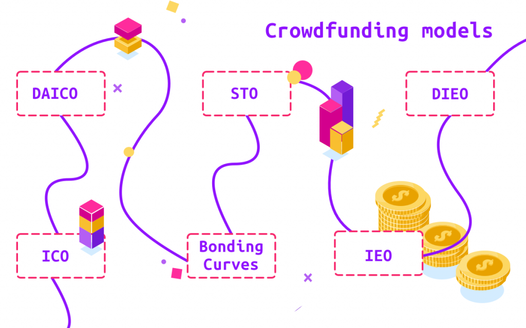 Blockchain based crowd funding models