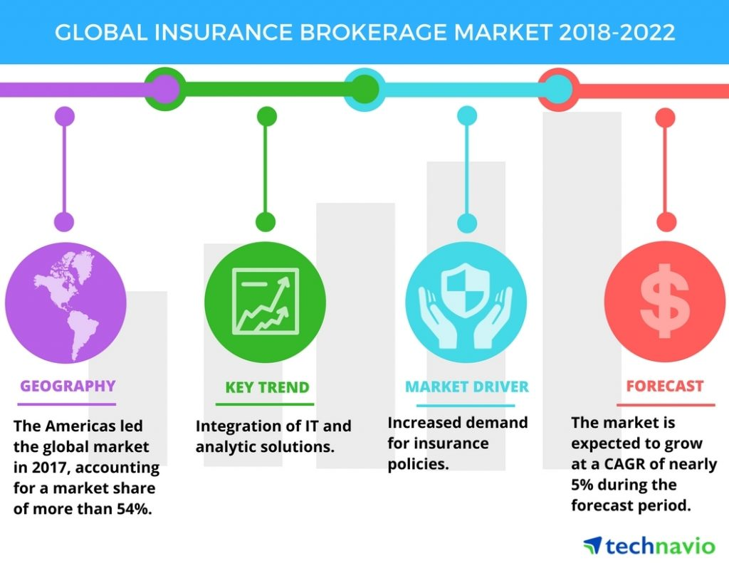 Blockchain in Insurance, the power to improve! 2
