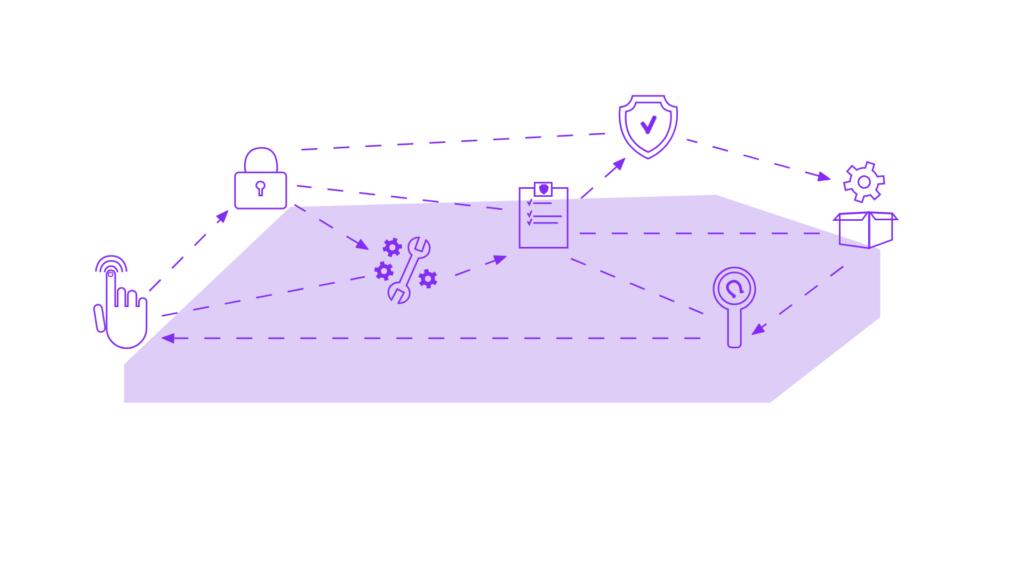 Blockchain & Automotive 9