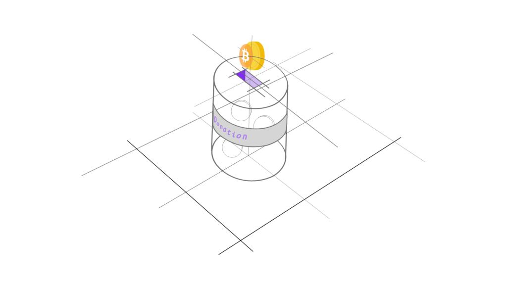 Blockchain & Charity 1